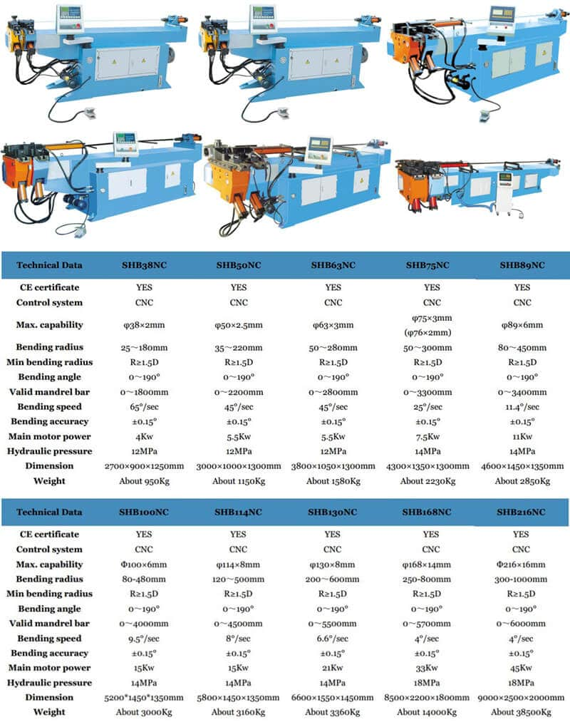 Hydraulic Pipe Bending Machine Parameters